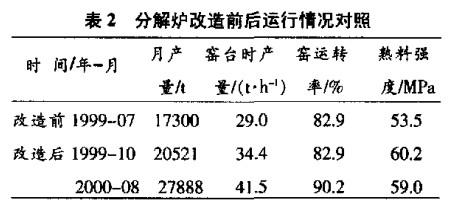 分解炉炉容的增加,加上nmfc流态化分解炉具有燃料的