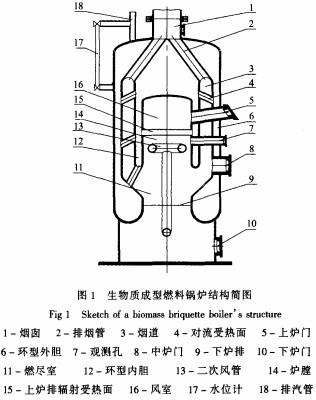 生物质成型燃料锅炉结构简图