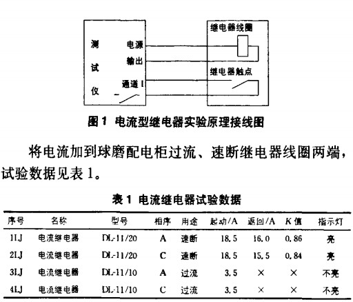 电流型继电器实验原理接线图如图1所示