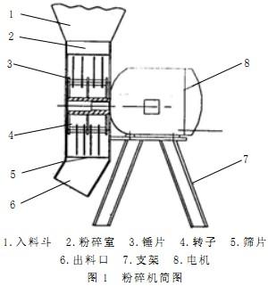 实验单相电机的接线图