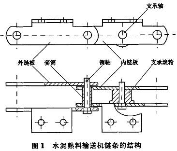输送机链条结构见图1