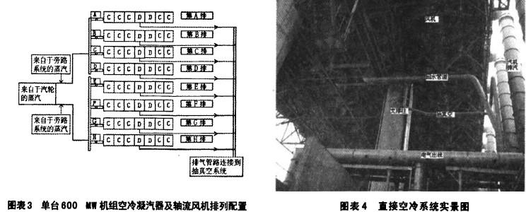 电厂轴流式风机结构图