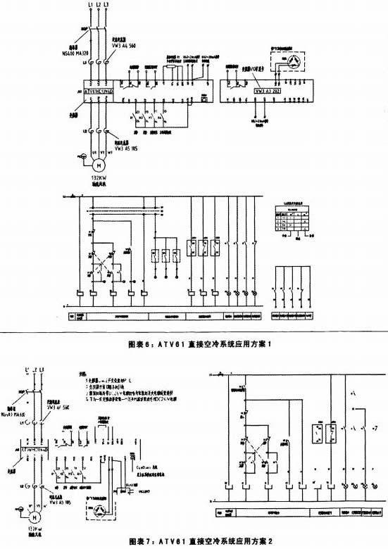 atv61变频器在电厂直接空冷系统中的应用