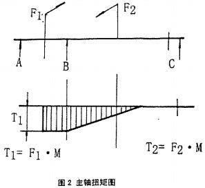 电路 电路图 电子 设计图 原理图 297_272