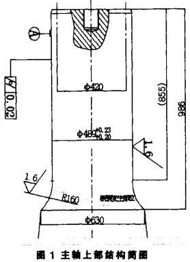 4-20自动箍筋弯曲机电路图