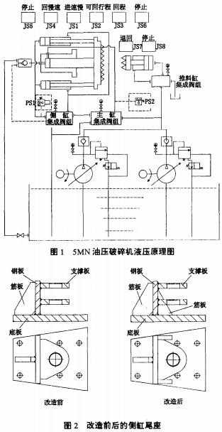 残极液压站电路图