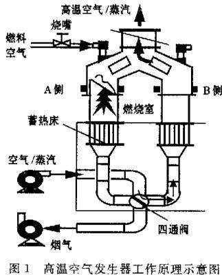 燃烧机简单控制电路图