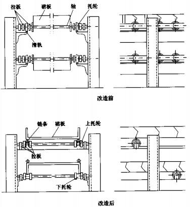 改造前后bc链板输送机结构见图2.
