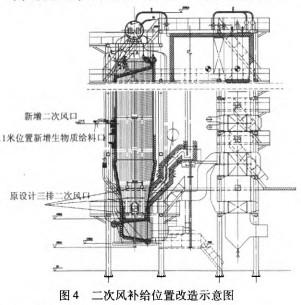锅炉连锁电路图