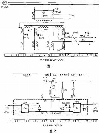 j2108机配电柜起火原因及分析