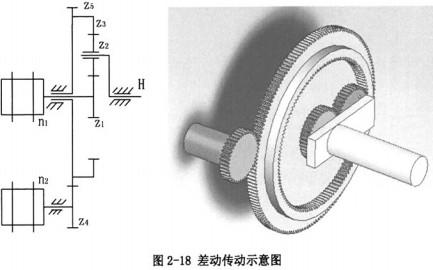 环模颗粒机的主体结构优化研究(六)