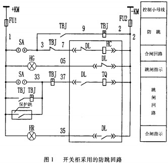 10kv高压配电柜防跳回路应用问题分析与防止