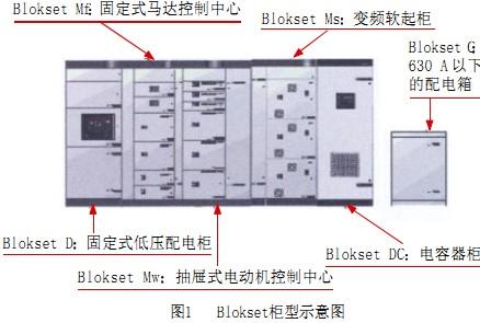 blokset低压配电柜的开发与应用