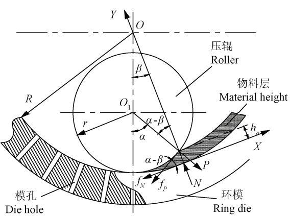 生物质制粒机环模的磨损机理分析
