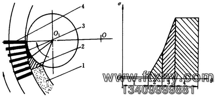 环模颗粒机内部结构详解